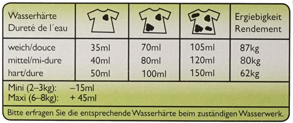 Anleitung almawin Colorwaschmittel Pulver